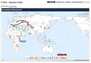 Haplogroup migrations