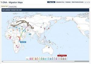 Haplogroup migrations